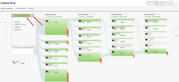 google analytics api python example