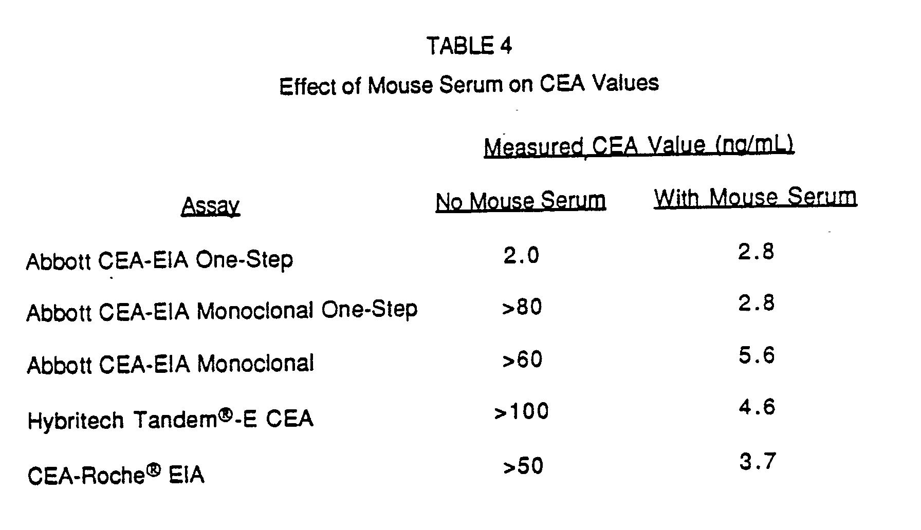 example of in vitro testing