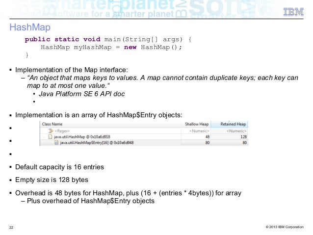 hashmap function in java example