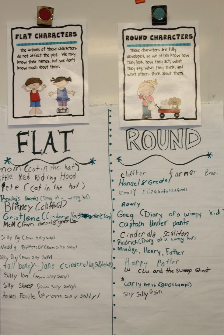 flat character example in literature