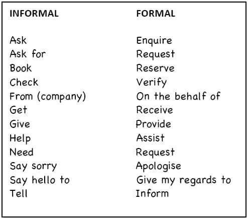 example of formal essay writing