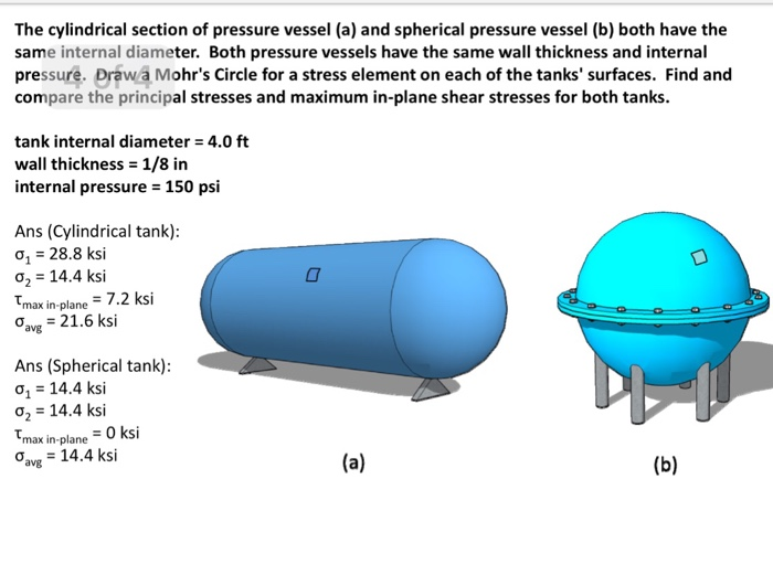 thin walled pressure vessel example problems