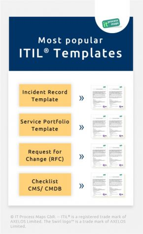 itil major incident report example