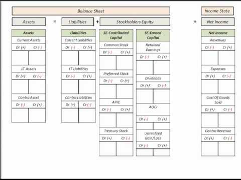 myob chart of accounts list example