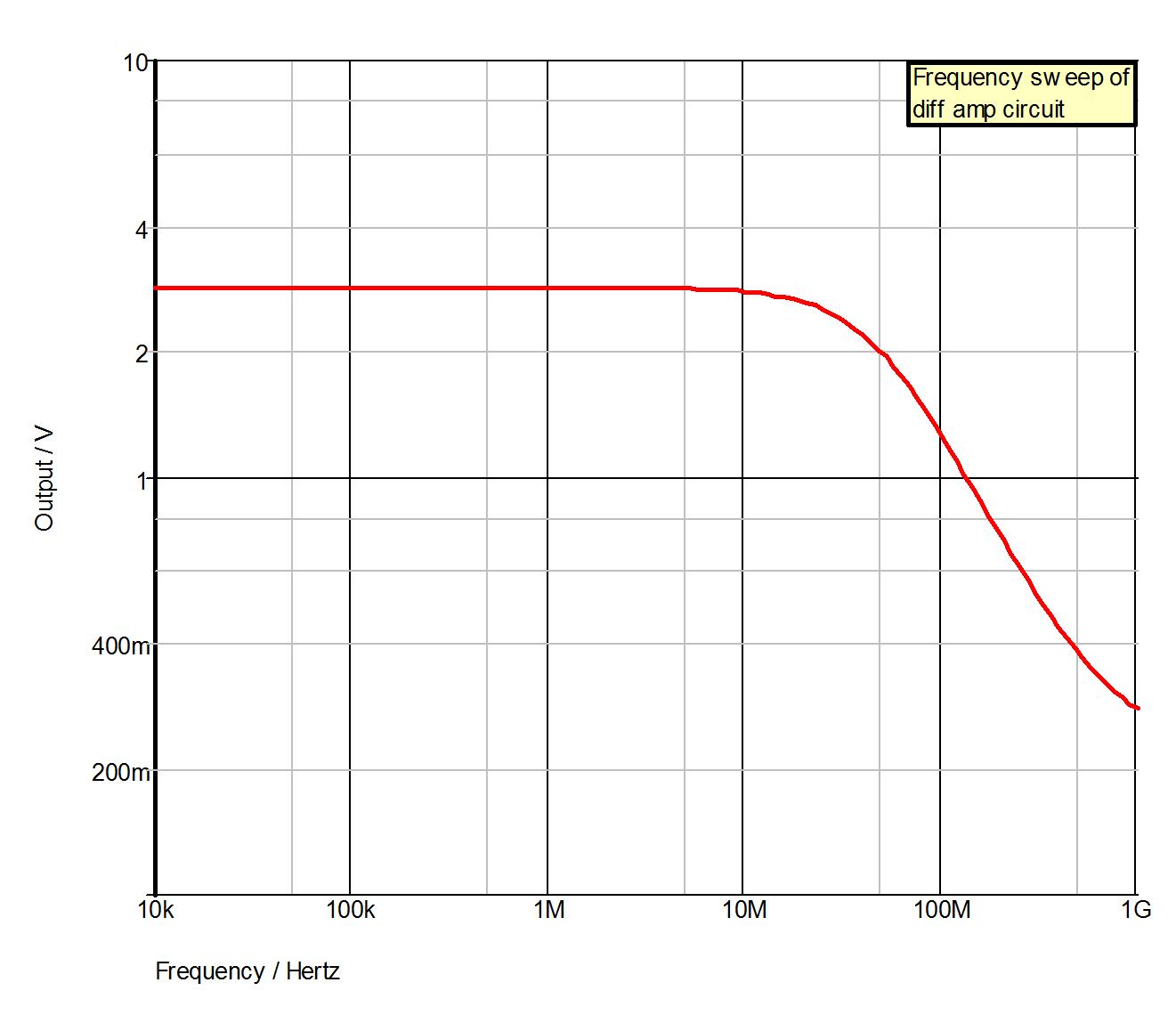 octanol solvent box simulation monte carlo example