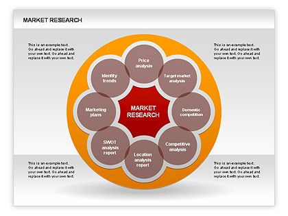 market research powerpoint presentation example