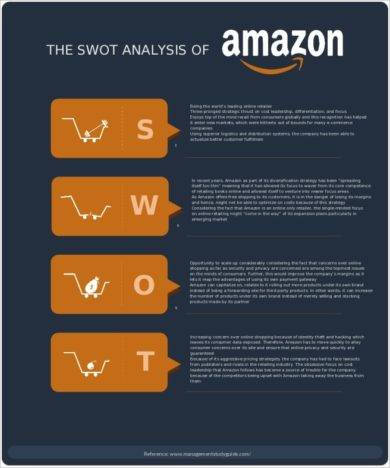 swot analysis of salesperson example