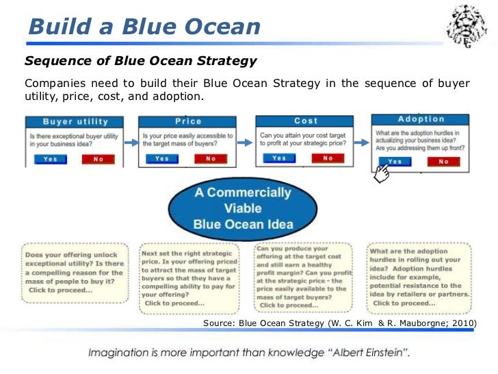 example of red ocean strategy in india