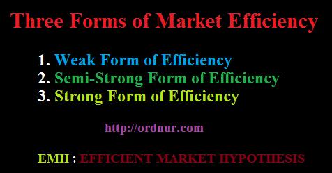 weak form market efficiency example