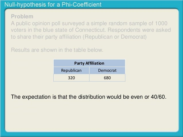 chi square null hypothesis example