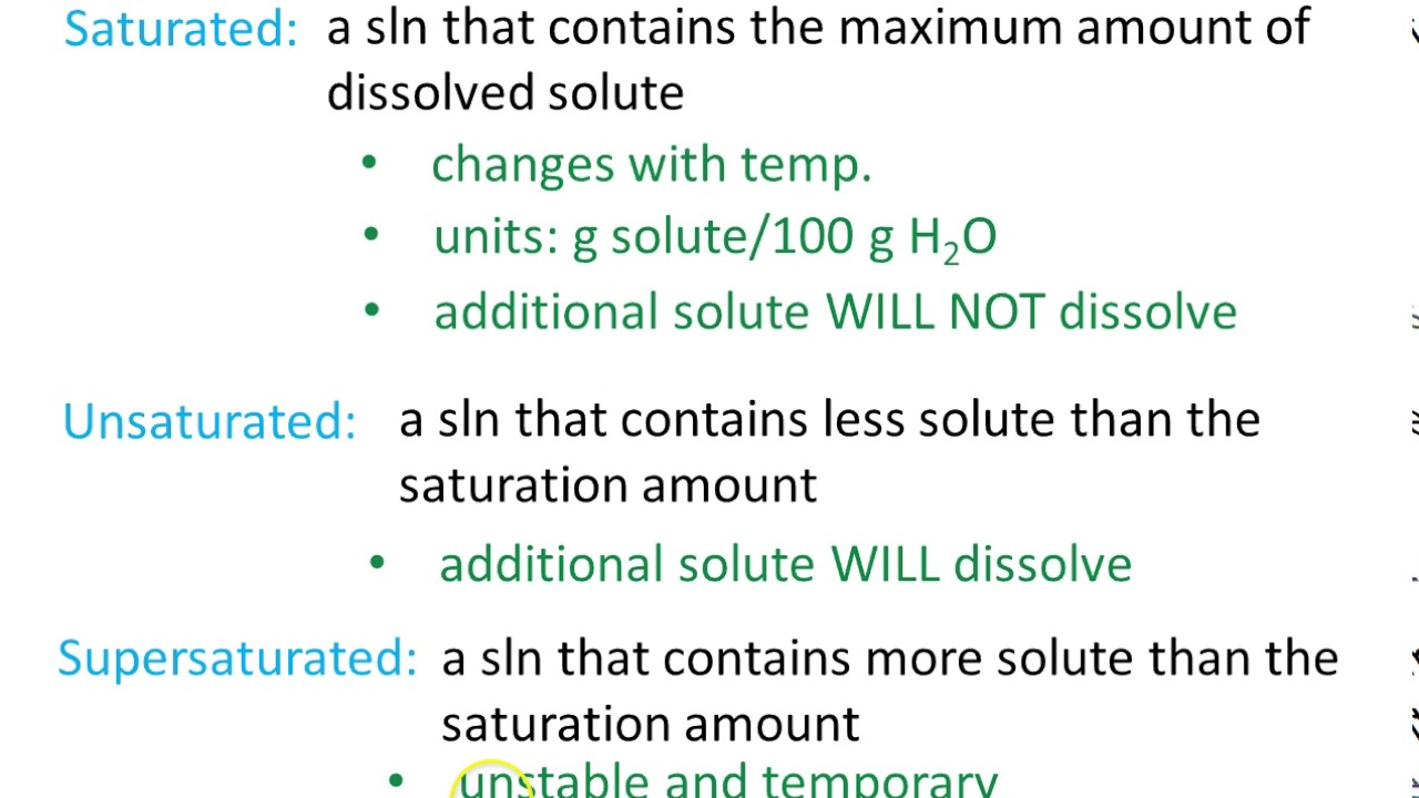 example of an unsaturated solution in chemistry