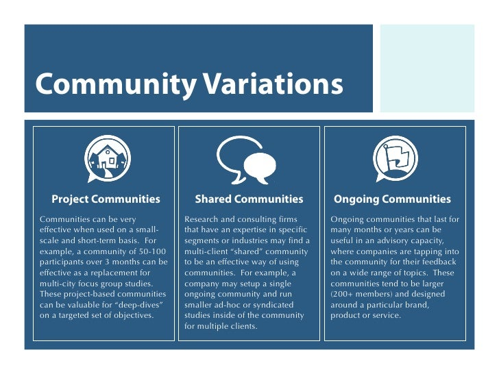 example online market community research