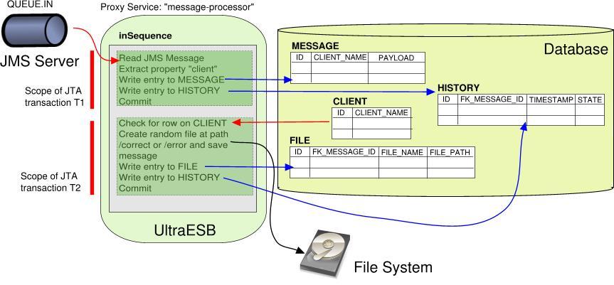 spring jms websphere mq example