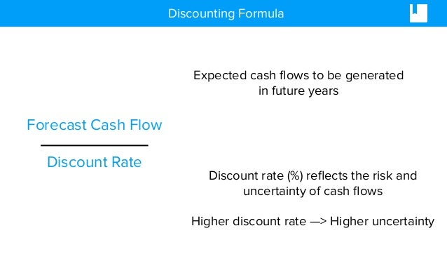 discounted cash flow formula example
