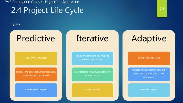 explain the concept of product life cycle with appropriate example