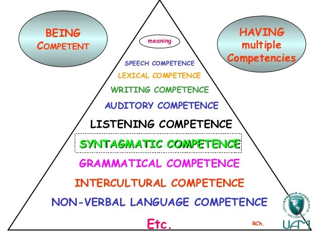 a example of competency mean