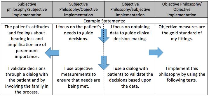 objective c protocol delegate example