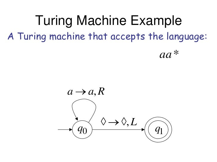 what is turing machine with example