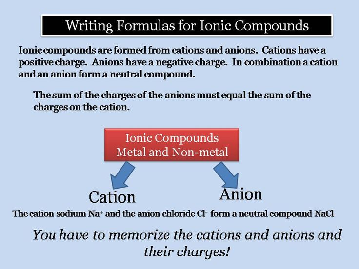 define compound in chemistry example