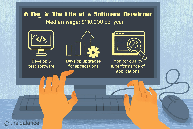 software developer job description example