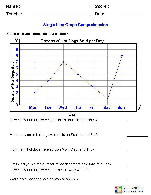 example of a misleading statistical summary or graph
