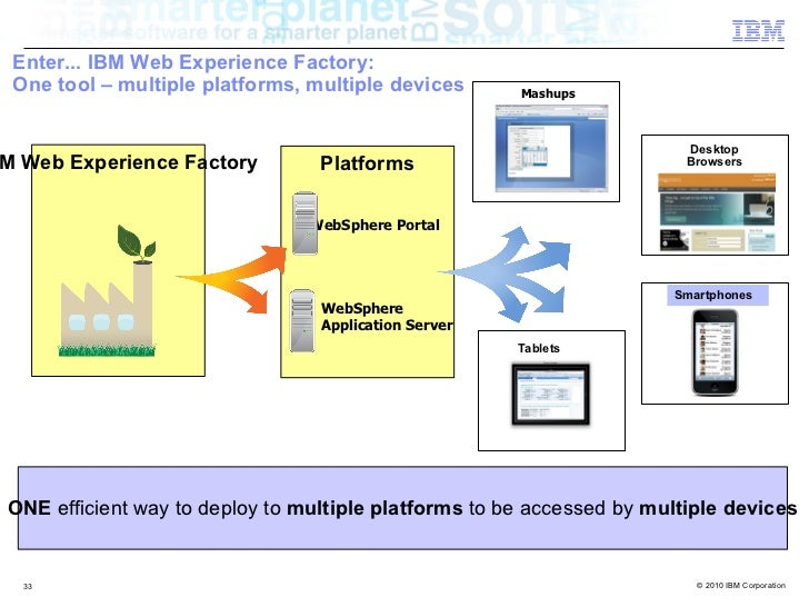siebel restful web services example