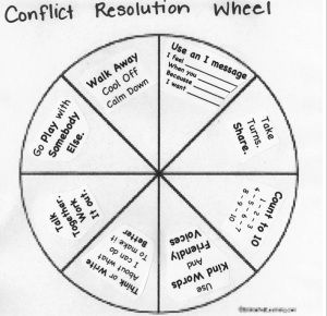 interview example of conflict resolution