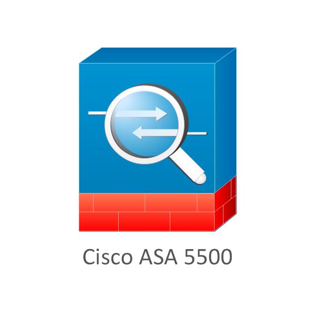 cisco easy vpn configuration example on asa8.2