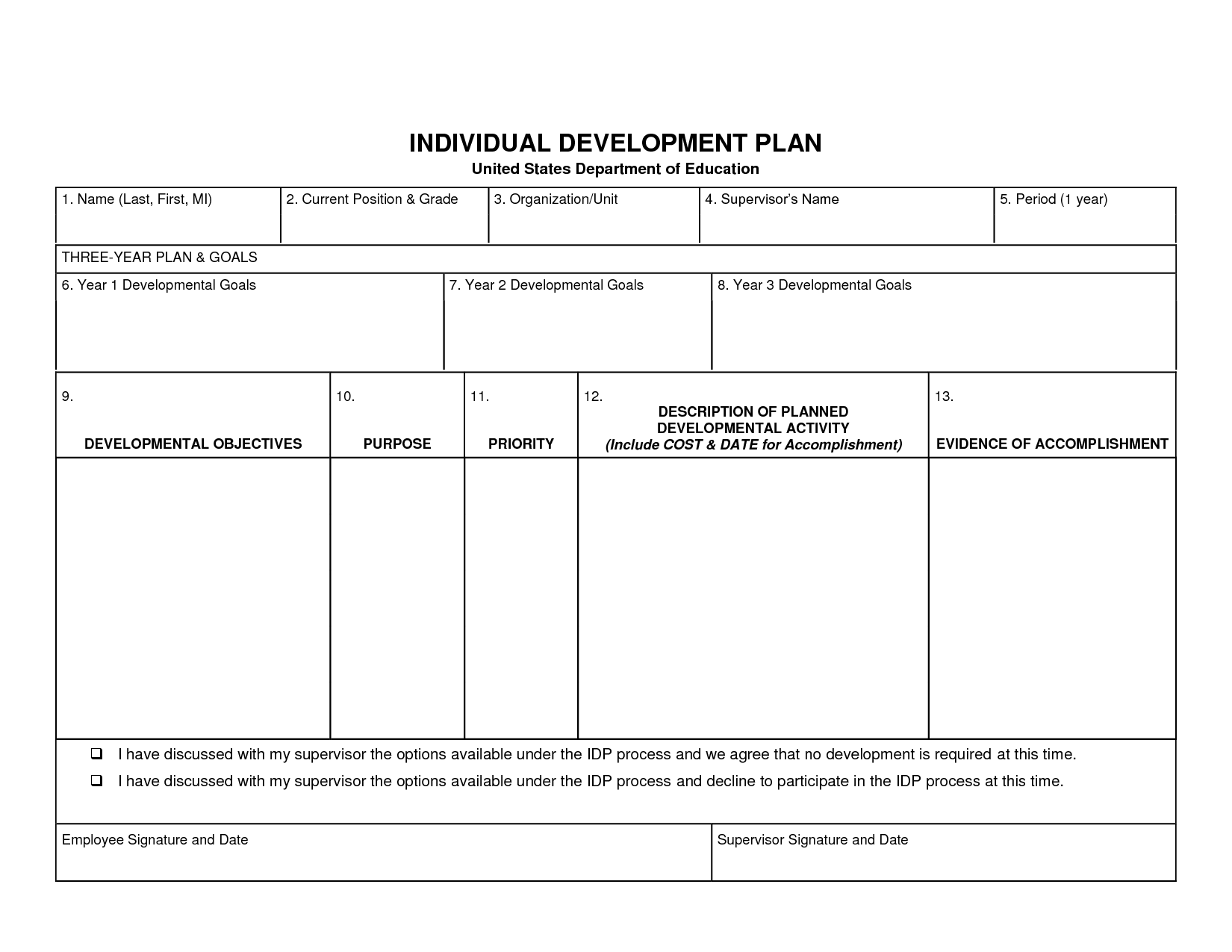 personal development plan for care assistant example