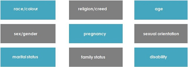 duty to accommodate for family status example