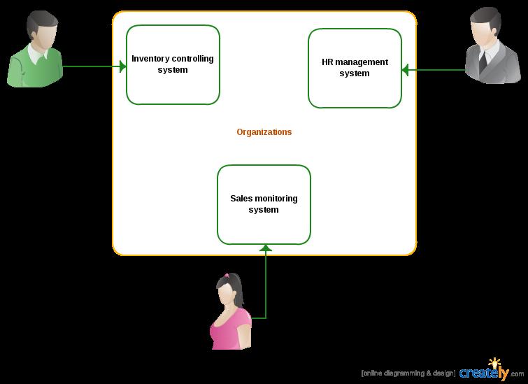 c# enterprise service bus example