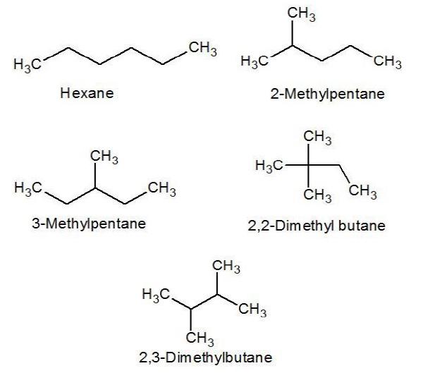 molecular formula definition and example