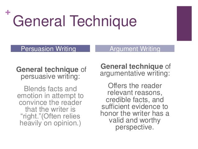 argument and persuasive paragraph example