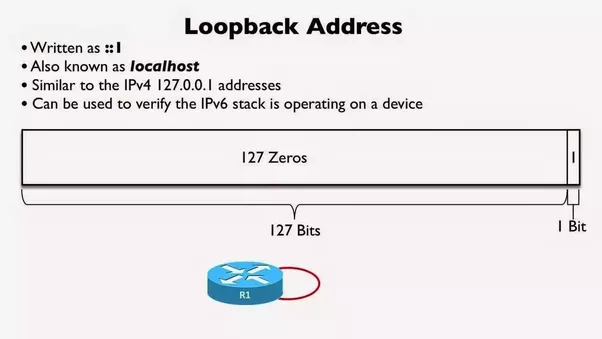 what is mac address in networking with example
