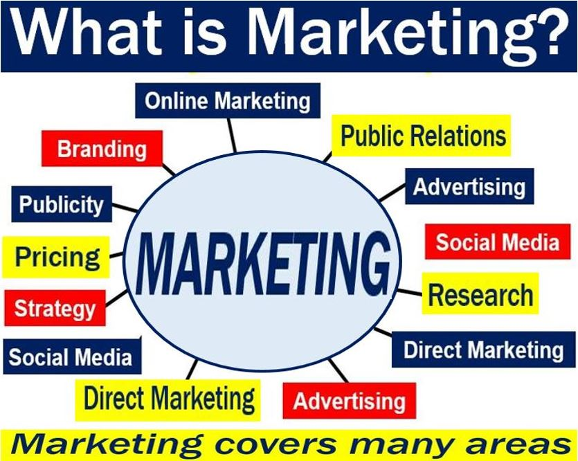 what is a marketing strategy example