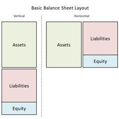balance sheet account reconciliation example