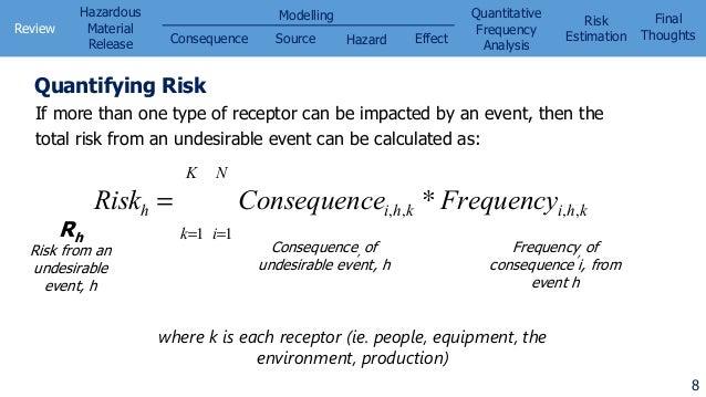 quantitative risk assessment calculation example