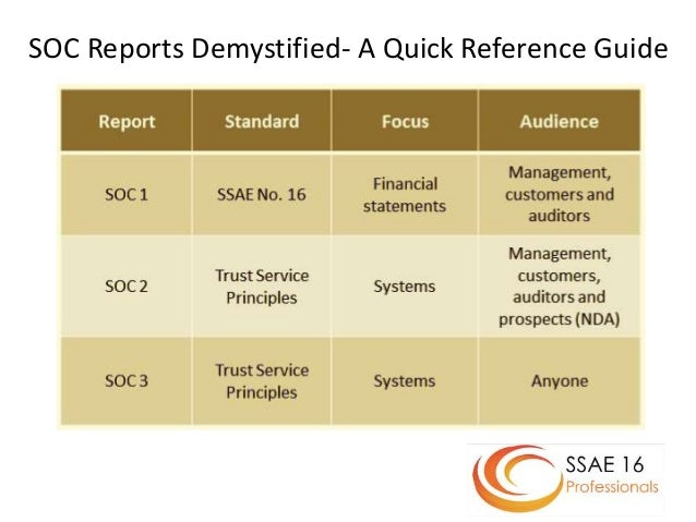 ssae 16 soc 1 report example