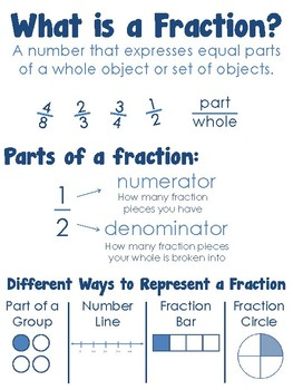 what is fraction in math grade 4 example