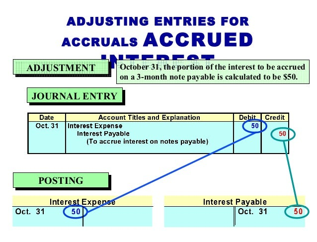 advertising expense journal entry example