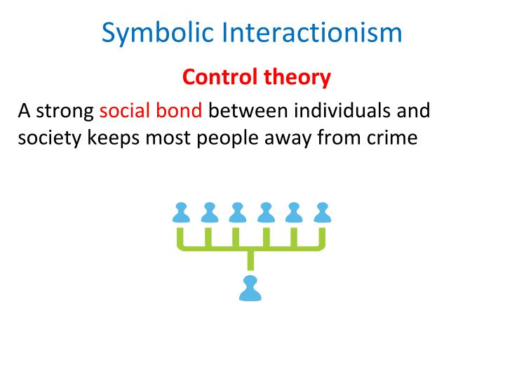 an example of symbolic interactionism