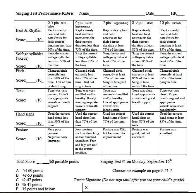 analytic rubric example for elementary