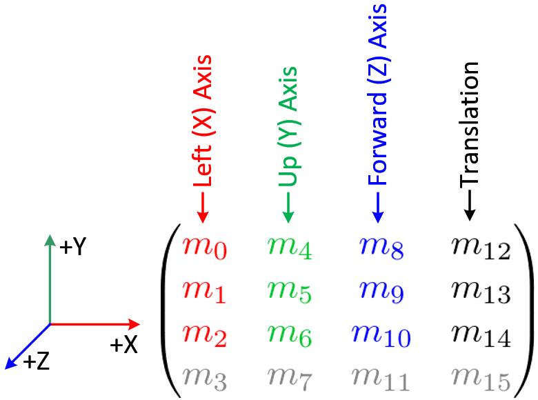 inverse of a 4x4 matrix example