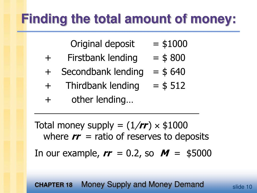 fractional reserve system with loans example