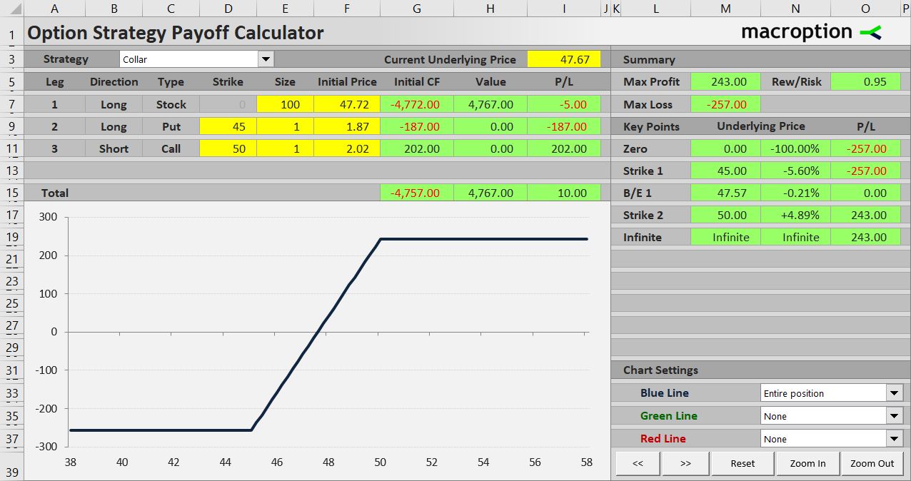 call & put option with example