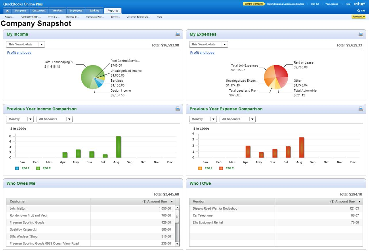 quickbooks is an example of ________ software