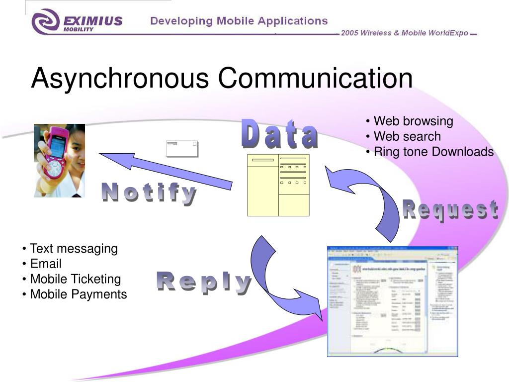 what is an example of asynchronous communication