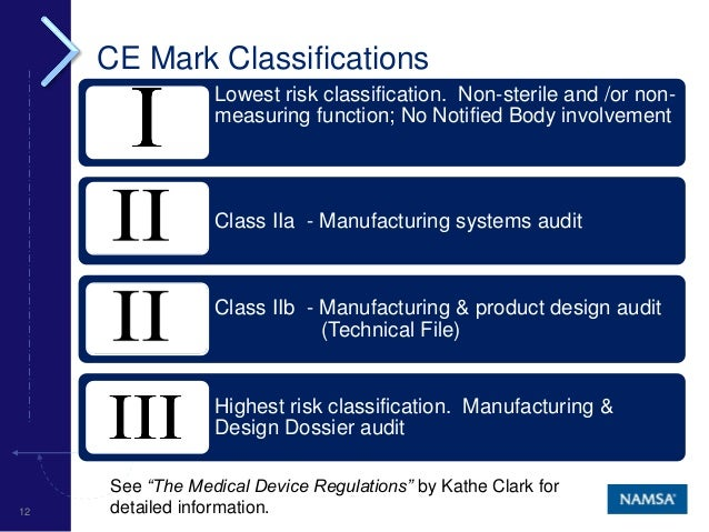 classification of product and its example