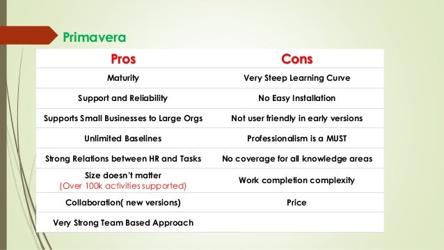 learning curve project management example