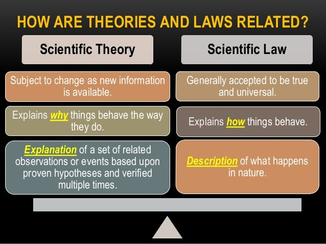 give an example of a scientific theory